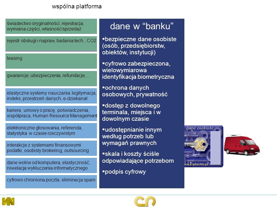 dane w banku MSP wspólna platforma