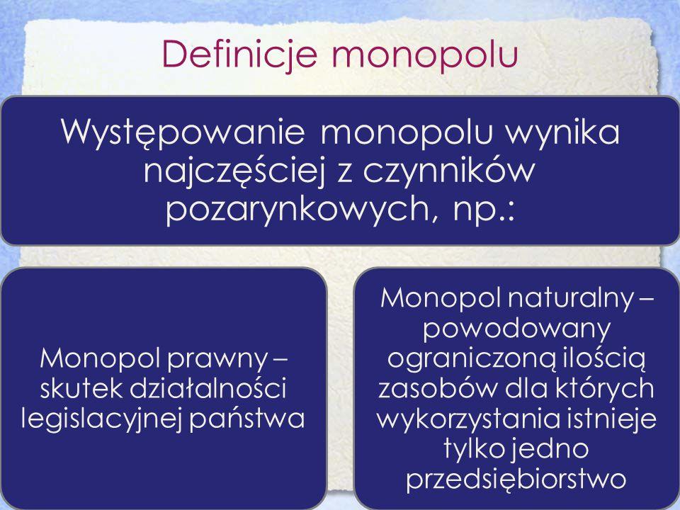 Monopol prawny – skutek działalności legislacyjnej państwa