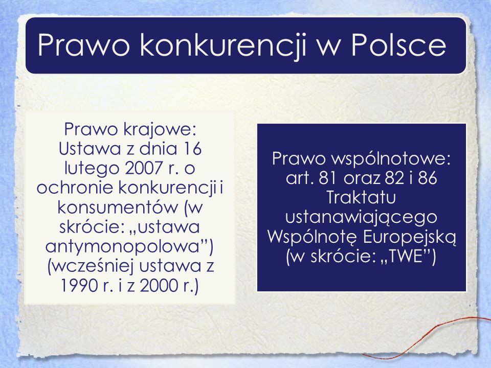 Prawo konkurencji w Polsce