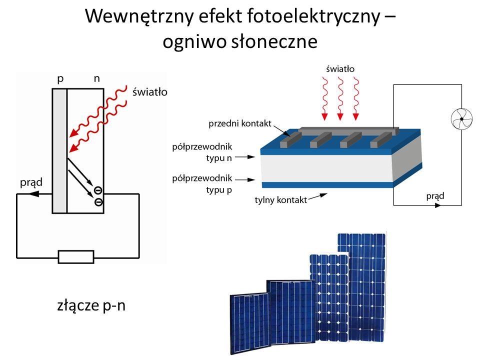 Wewnętrzny efekt fotoelektryczny – ogniwo słoneczne