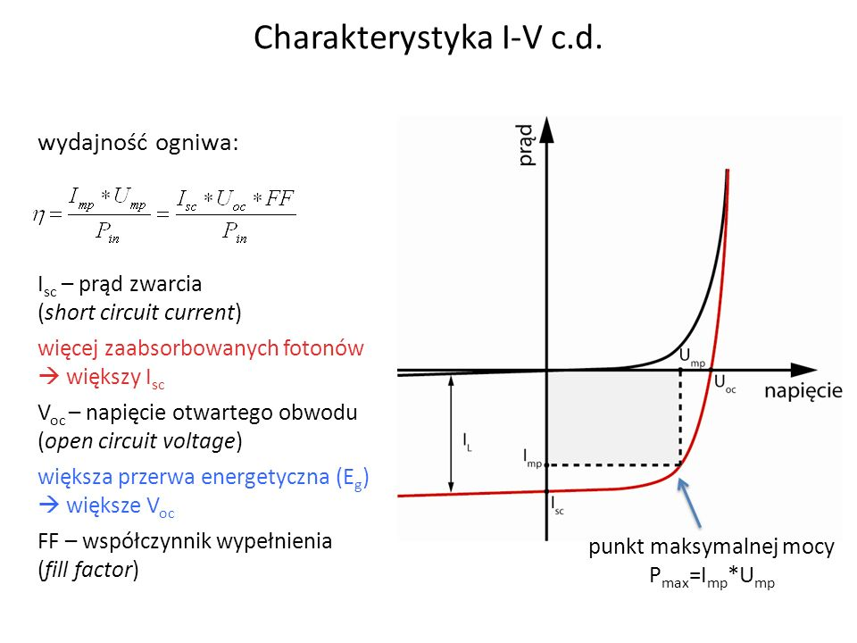 Charakterystyka I-V c.d.