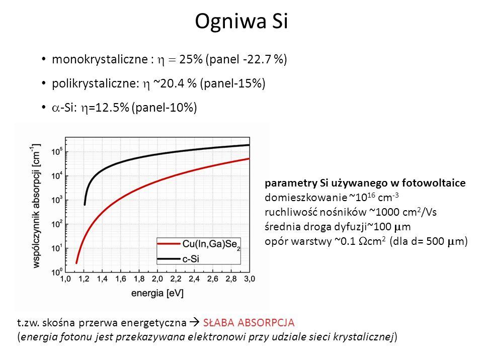 Ogniwa Si monokrystaliczne : h = 25% (panel -22.7 %)
