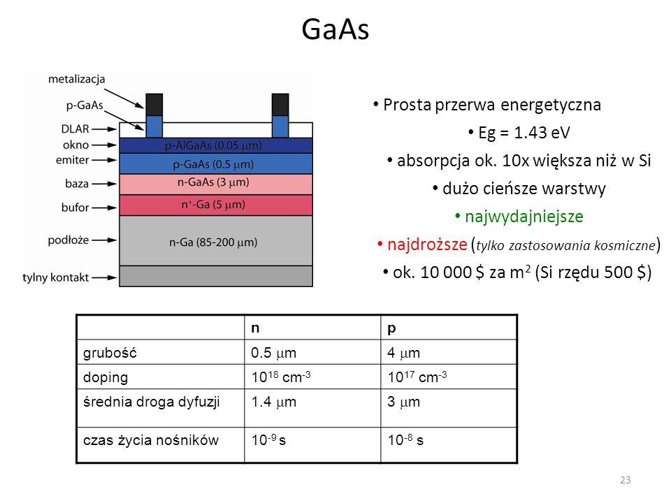 GaAs Prosta przerwa energetyczna Eg = 1.43 eV