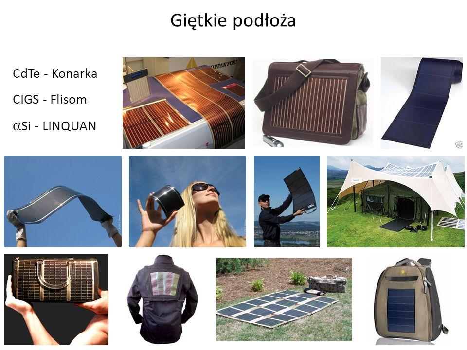 Giętkie podłoża CdTe - Konarka CIGS - Flisom aSi - LINQUAN