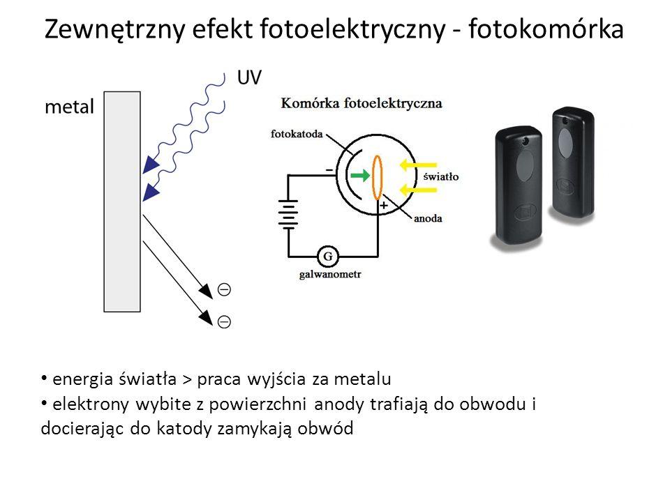 Zewnętrzny efekt fotoelektryczny - fotokomórka