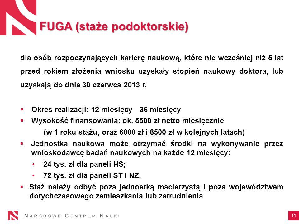 FUGA (staże podoktorskie)