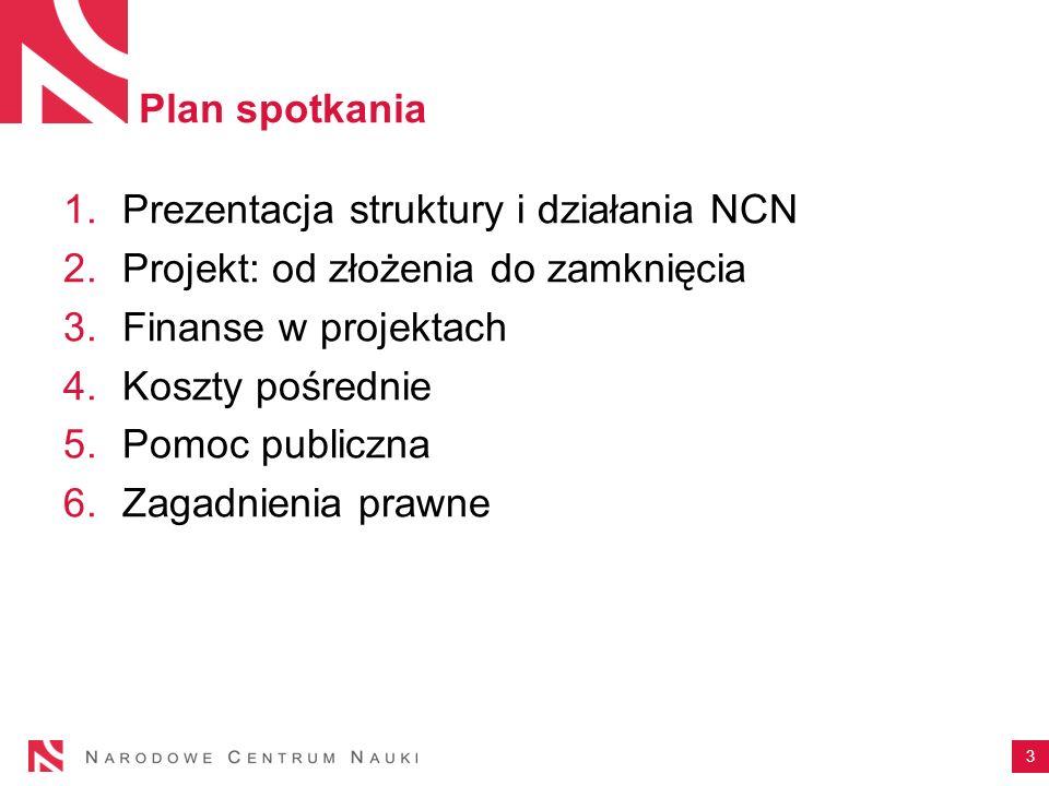 Plan spotkaniaPrezentacja struktury i działania NCN. Projekt: od złożenia do zamknięcia. Finanse w projektach.