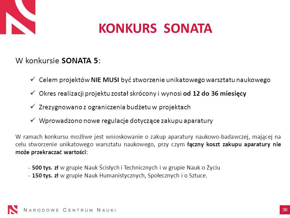 KONKURS SONATA W konkursie SONATA 5: