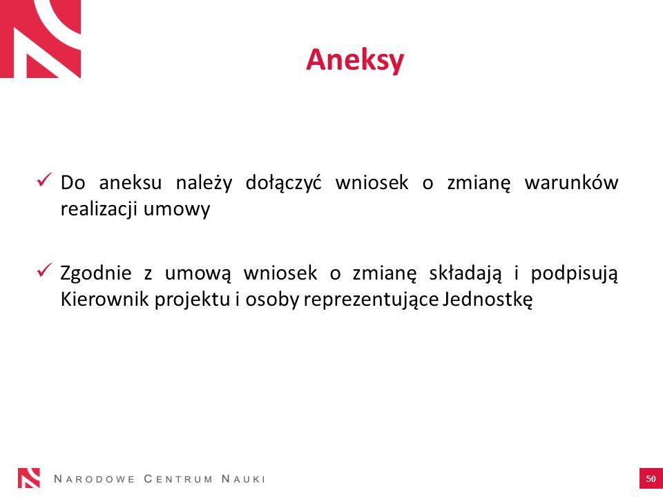 Aneksy Do aneksu należy dołączyć wniosek o zmianę warunków realizacji umowy.