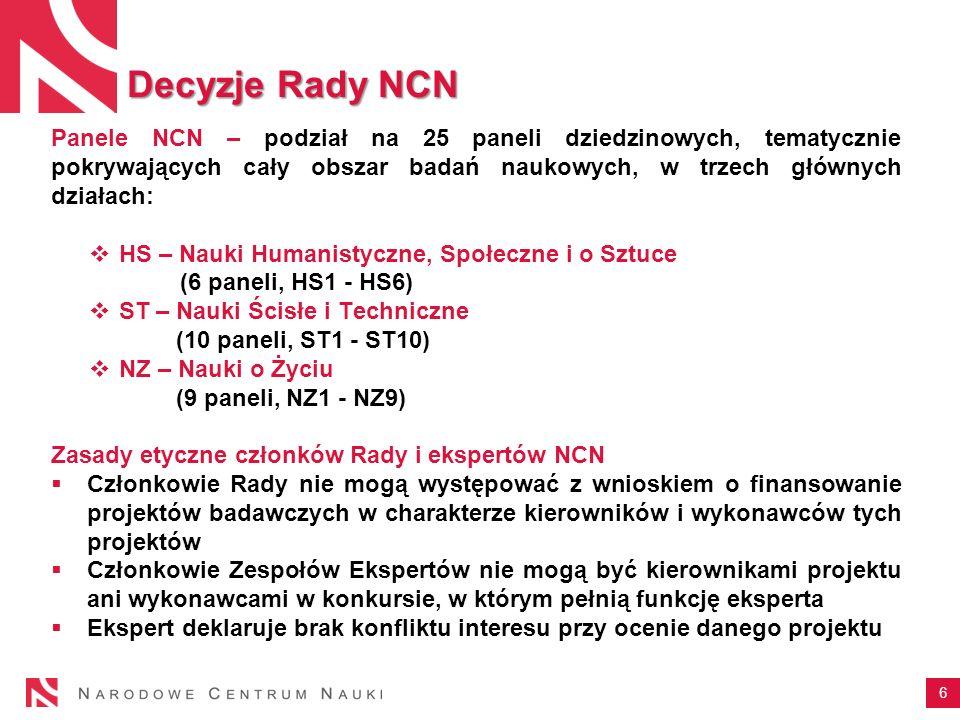 Decyzje Rady NCN Panele NCN – podział na 25 paneli dziedzinowych, tematycznie pokrywających cały obszar badań naukowych, w trzech głównych działach: