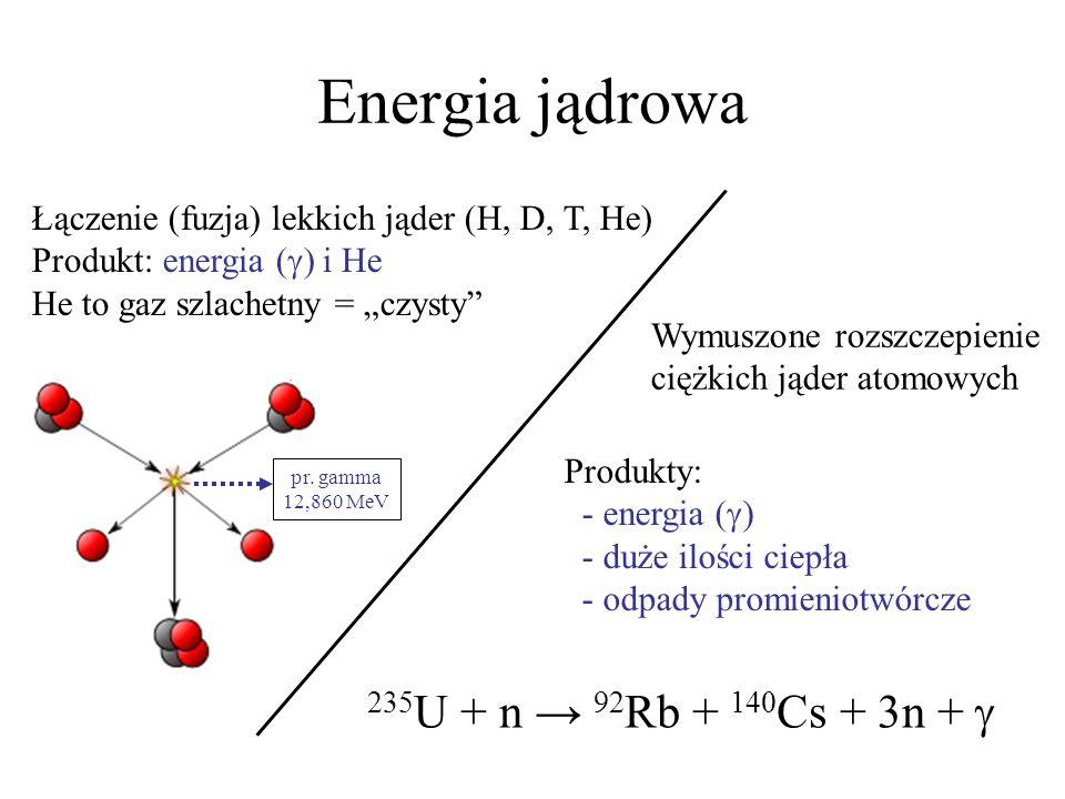 Energia jądrowa 235U + n → 92Rb + 140Cs + 3n + g