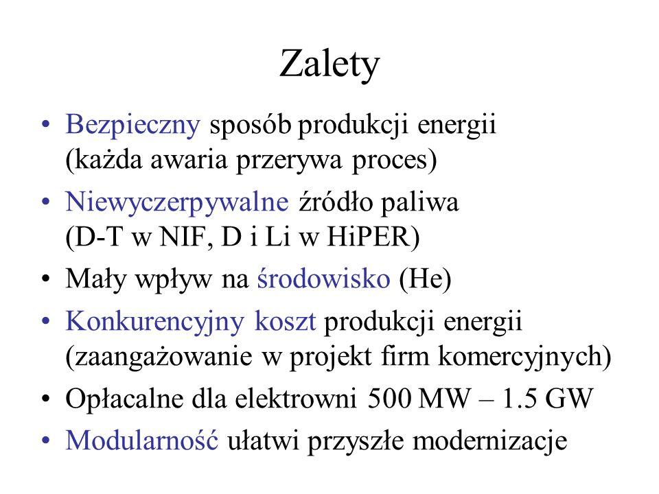 Zalety Bezpieczny sposób produkcji energii (każda awaria przerywa proces) Niewyczerpywalne źródło paliwa (D-T w NIF, D i Li w HiPER)