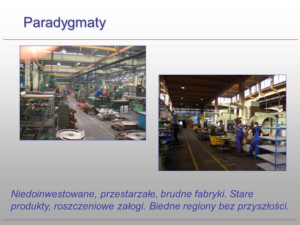 Paradygmaty Niedoinwestowane, przestarzałe, brudne fabryki.