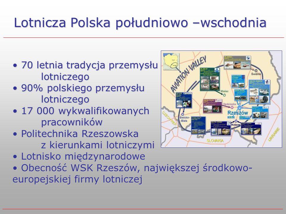 Lotnicza Polska południowo –wschodnia