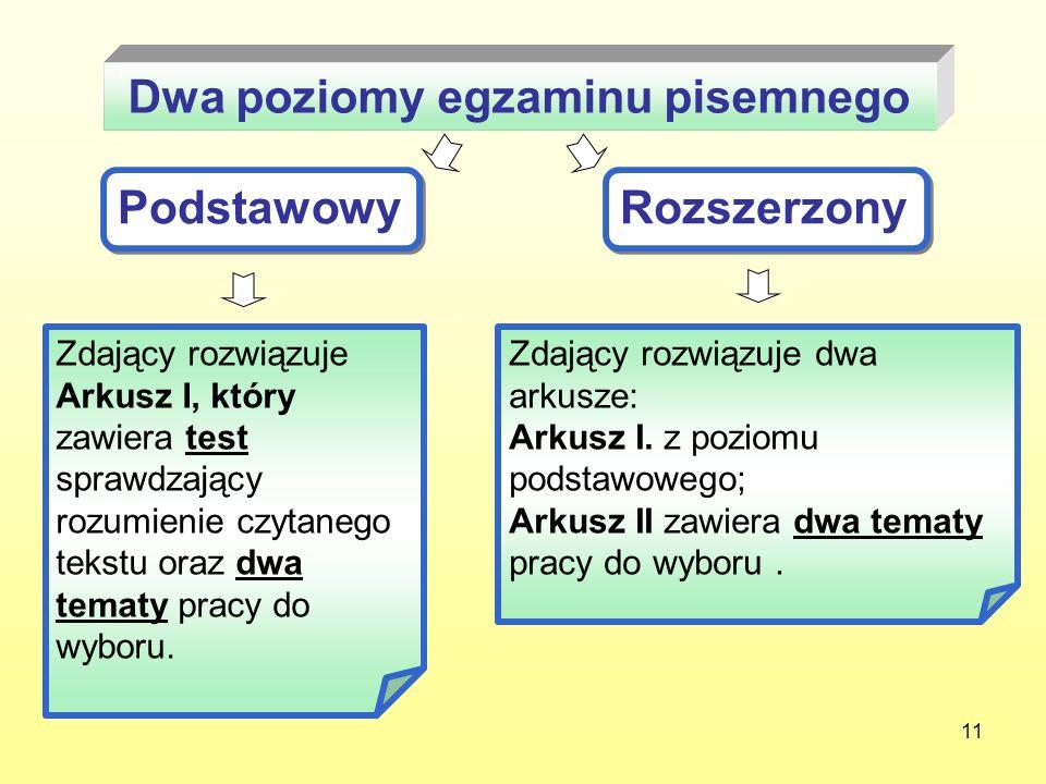 Dwa poziomy egzaminu pisemnego