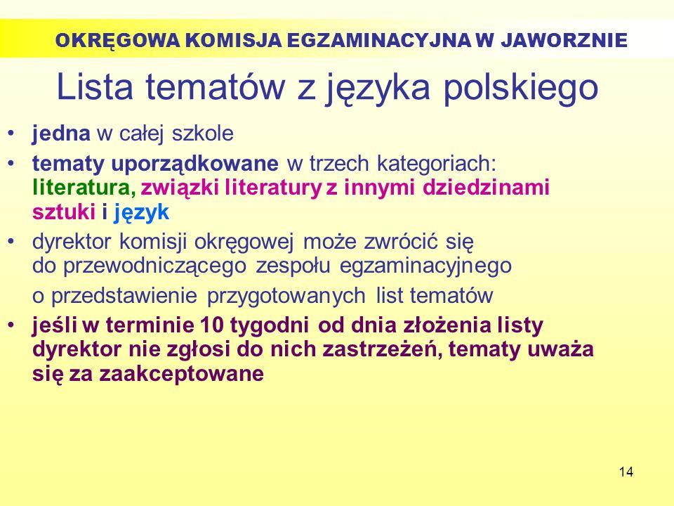 Lista tematów z języka polskiego