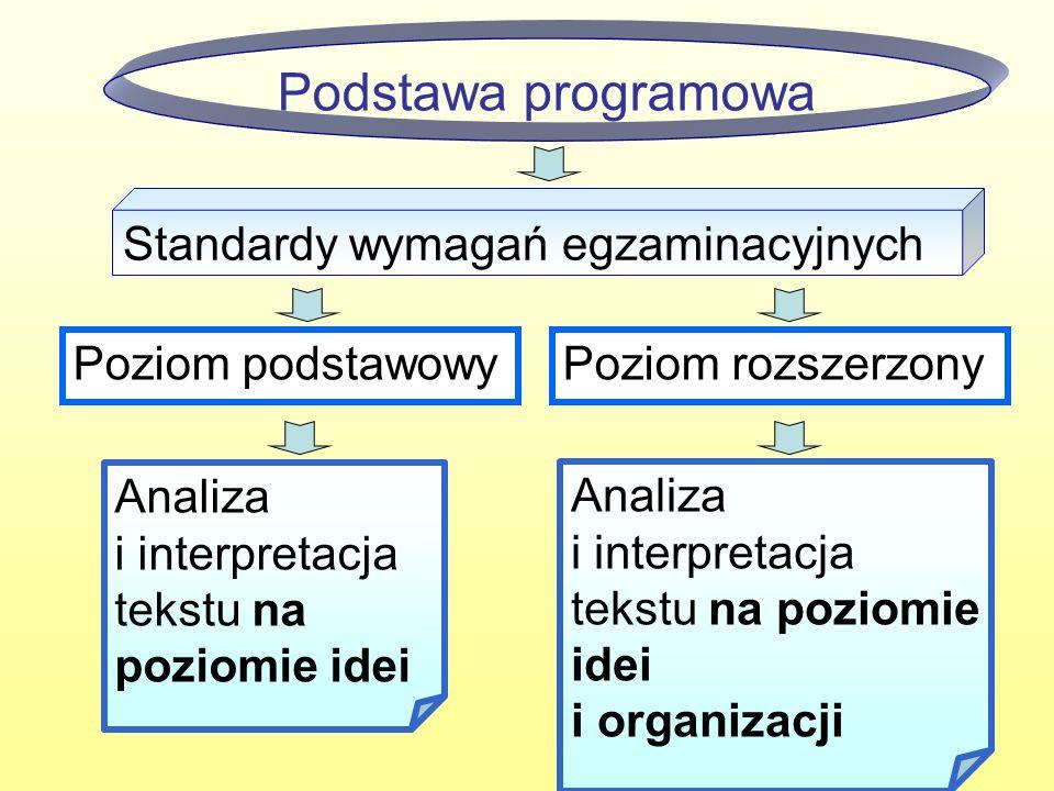 Podstawa programowa Standardy wymagań egzaminacyjnych