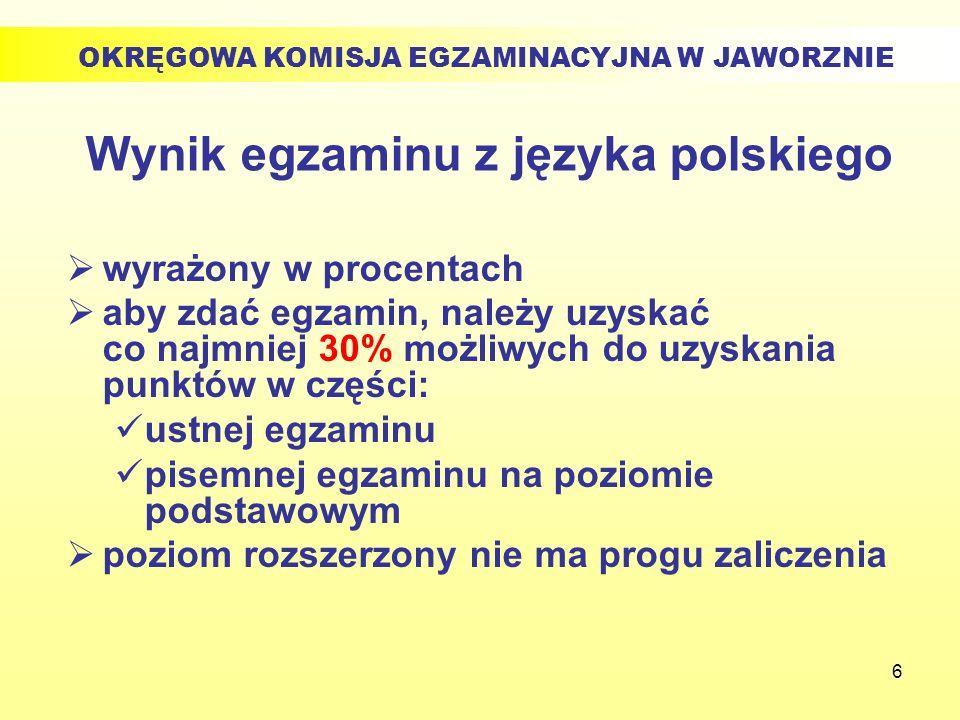 Wynik egzaminu z języka polskiego