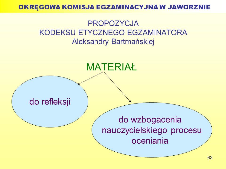 PROPOZYCJA KODEKSU ETYCZNEGO EGZAMINATORA Aleksandry Bartmańskiej