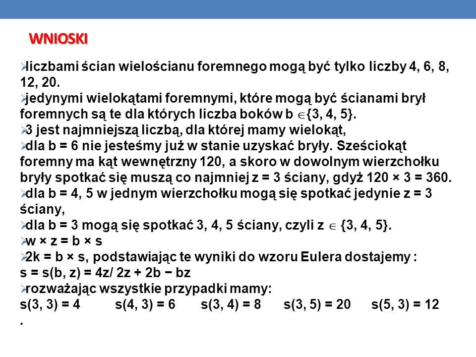 wnioski liczbami ścian wielościanu foremnego mogą być tylko liczby 4, 6, 8, 12, 20.
