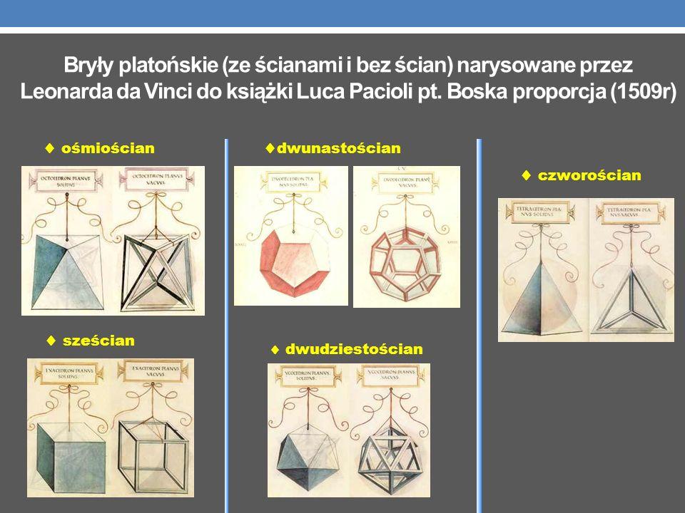 Bryły platońskie (ze ścianami i bez ścian) narysowane przez Leonarda da Vinci do książki Luca Pacioli pt. Boska proporcja (1509r)