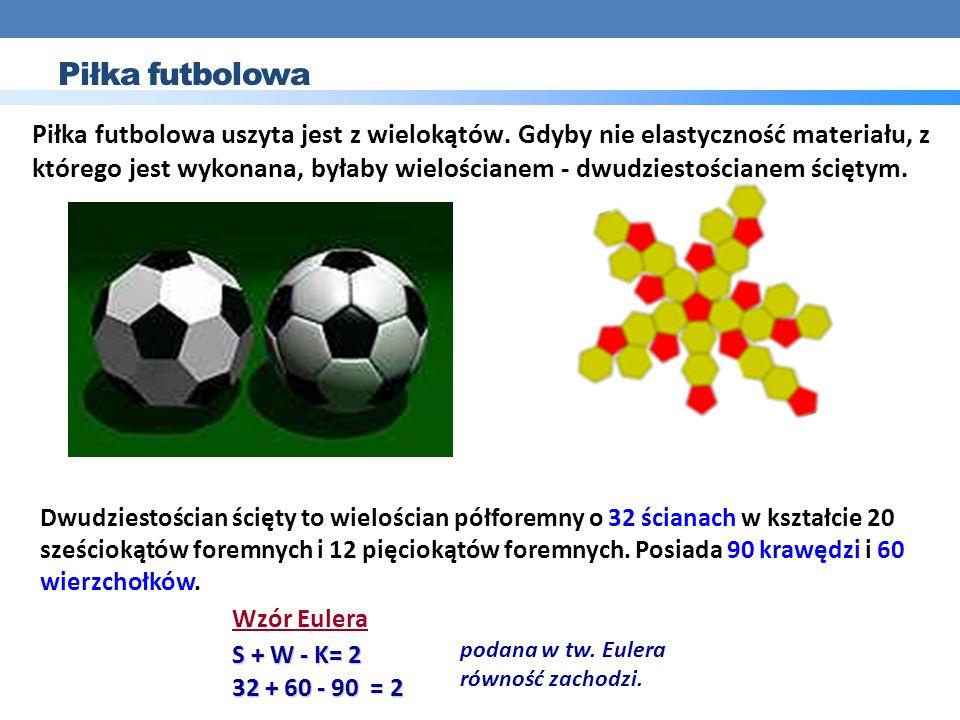 Piłka futbolowa Wzór Eulera S + W - K= 2