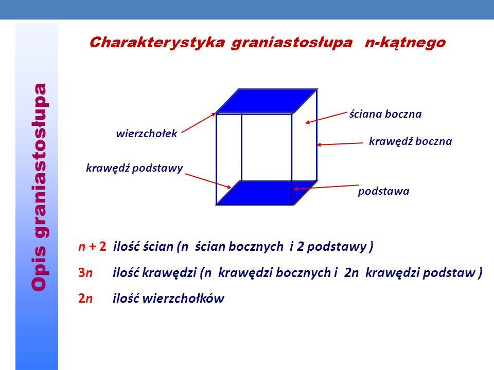 Charakterystyka graniastosłupa n-kątnego