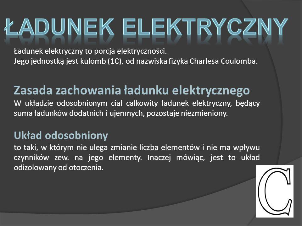 Ładunek Elektryczny Zasada zachowania ładunku elektrycznego