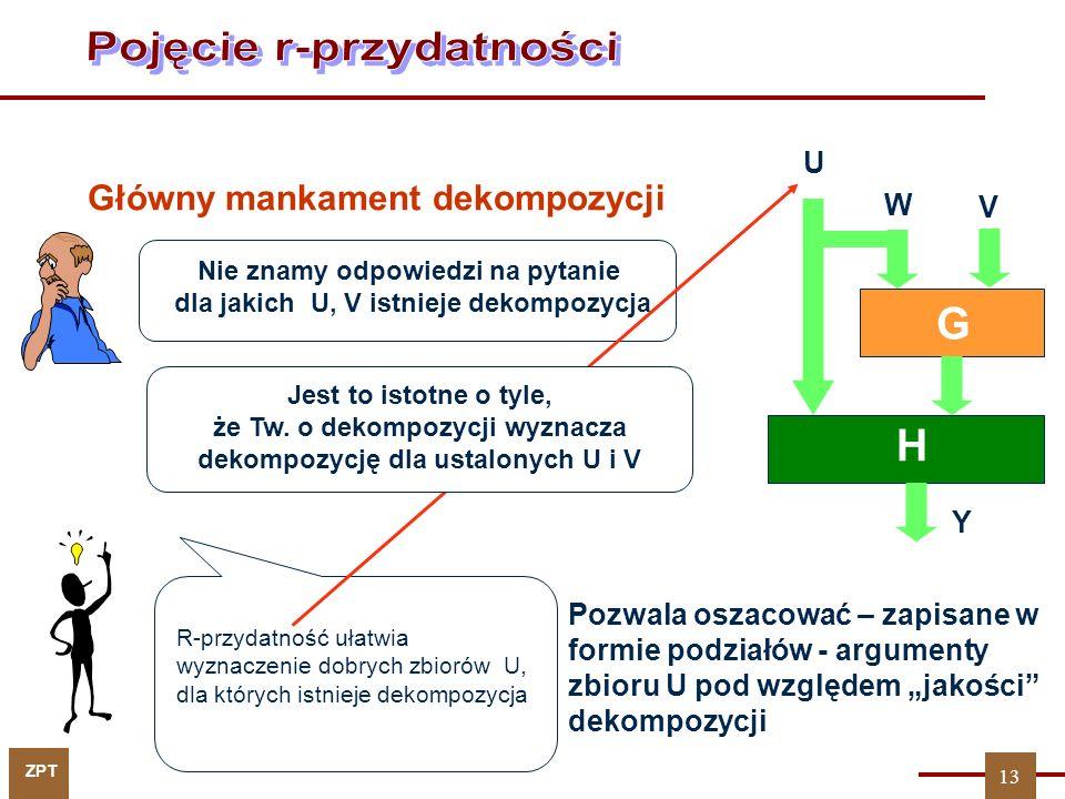 Pojęcie r-przydatności Główny mankament dekompozycji