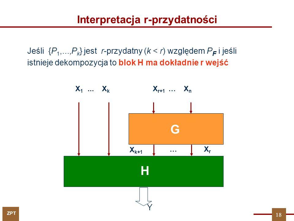 Interpretacja r-przydatności