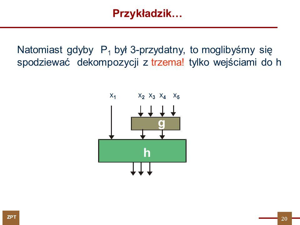 Przykładzik… Natomiast gdyby P1 był 3-przydatny, to moglibyśmy się spodziewać dekompozycji z trzema! tylko wejściami do h.