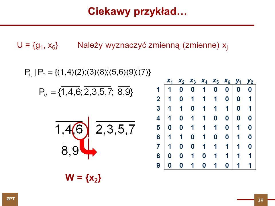 Ciekawy przykład… W = {x2} U = {g1, x6}