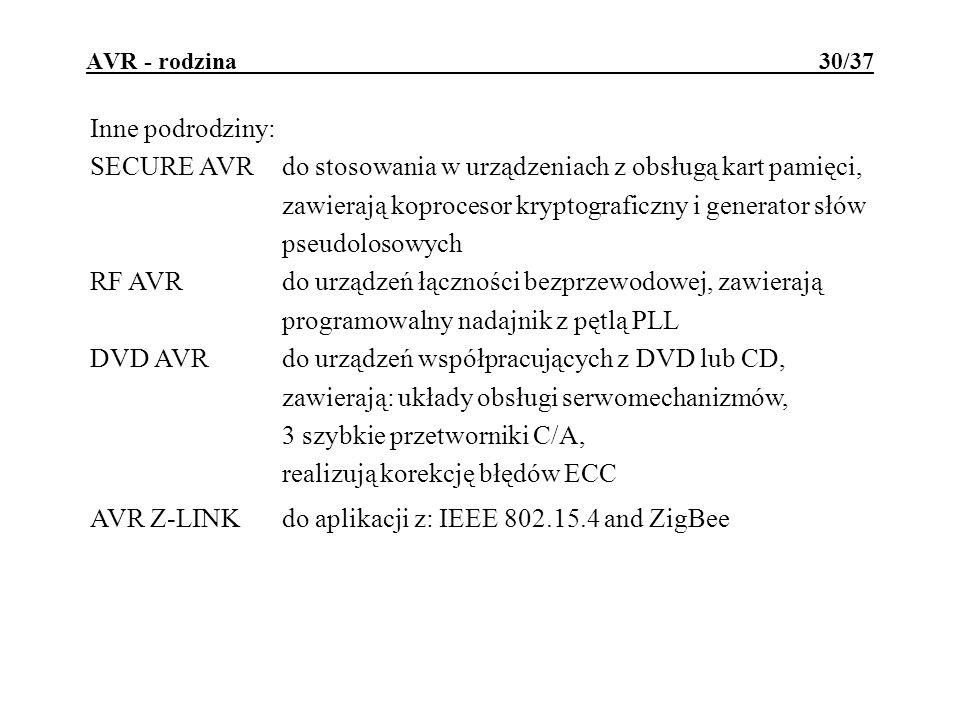 AVR Z-LINK do aplikacji z: IEEE 802.15.4 and ZigBee