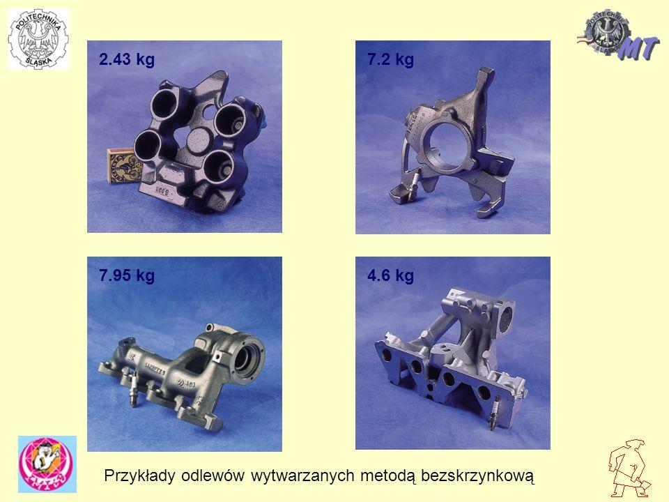 2.43 kg 7.2 kg 7.95 kg 4.6 kg Przykłady odlewów wytwarzanych metodą bezskrzynkową