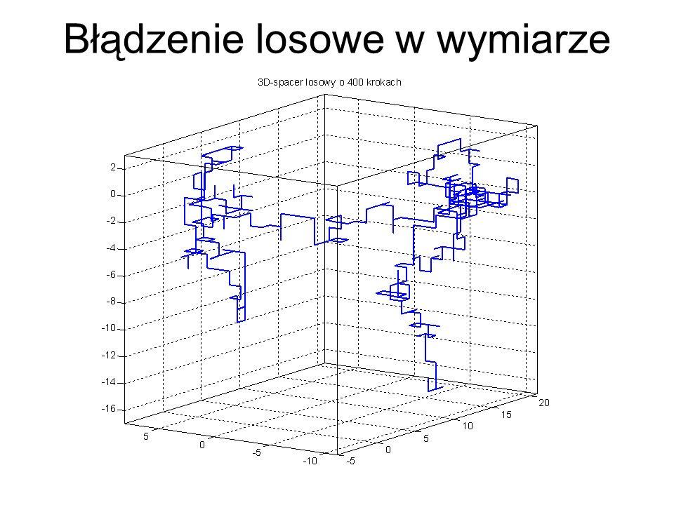 Błądzenie losowe w wymiarze d=3