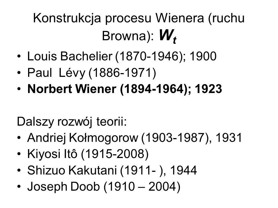 Konstrukcja procesu Wienera (ruchu Browna): Wt