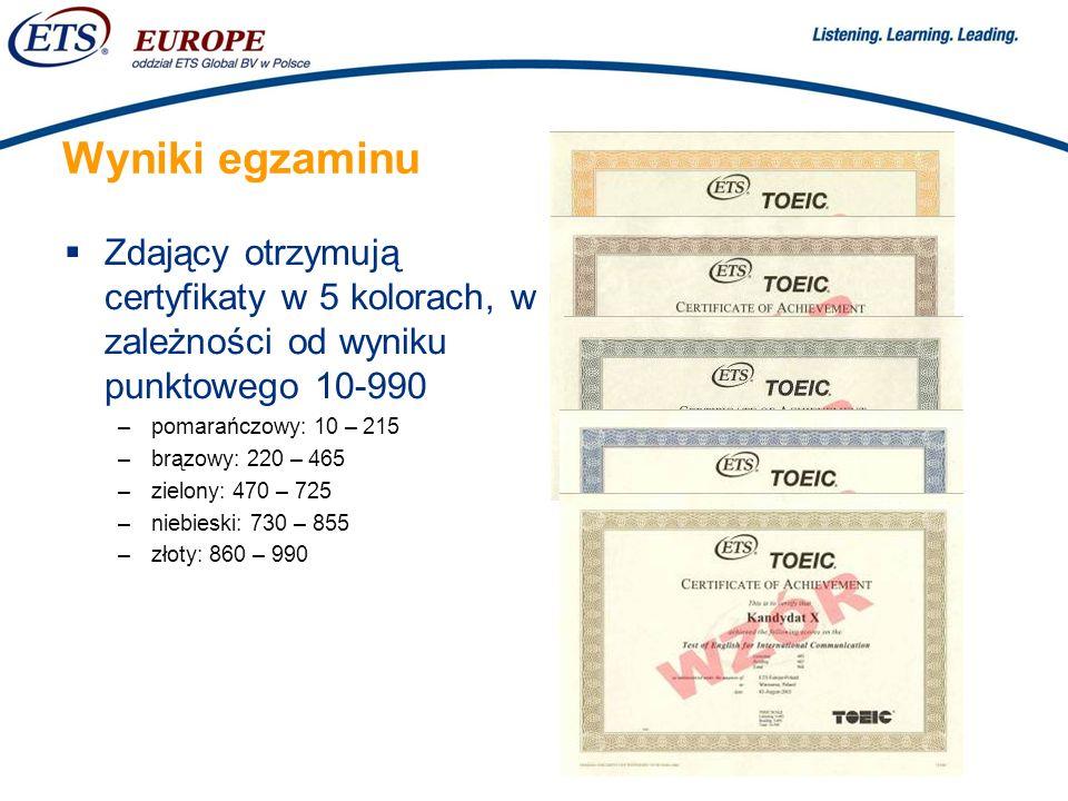 Wyniki egzaminu Zdający otrzymują certyfikaty w 5 kolorach, w zależności od wyniku punktowego 10-990.