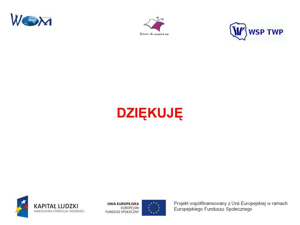 DZIĘKUJĘ Projekt współfinansowany z Unii Europejskiej w ramach