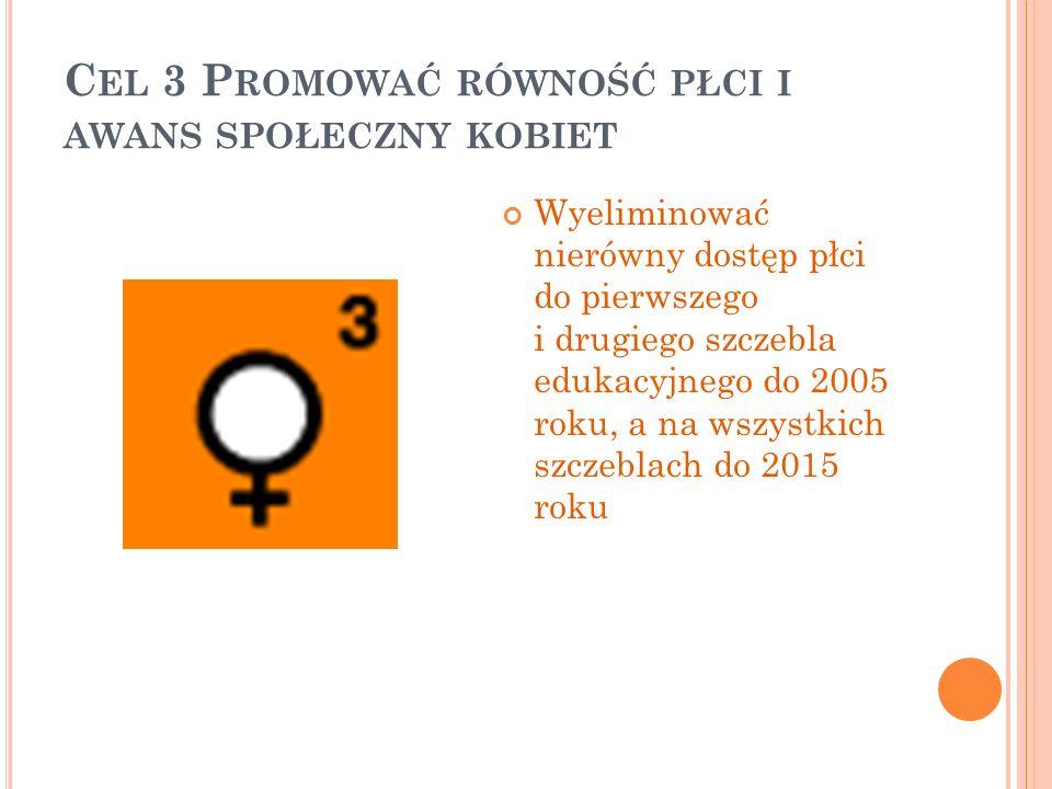 Cel 3 Promować równość płci i awans społeczny kobiet
