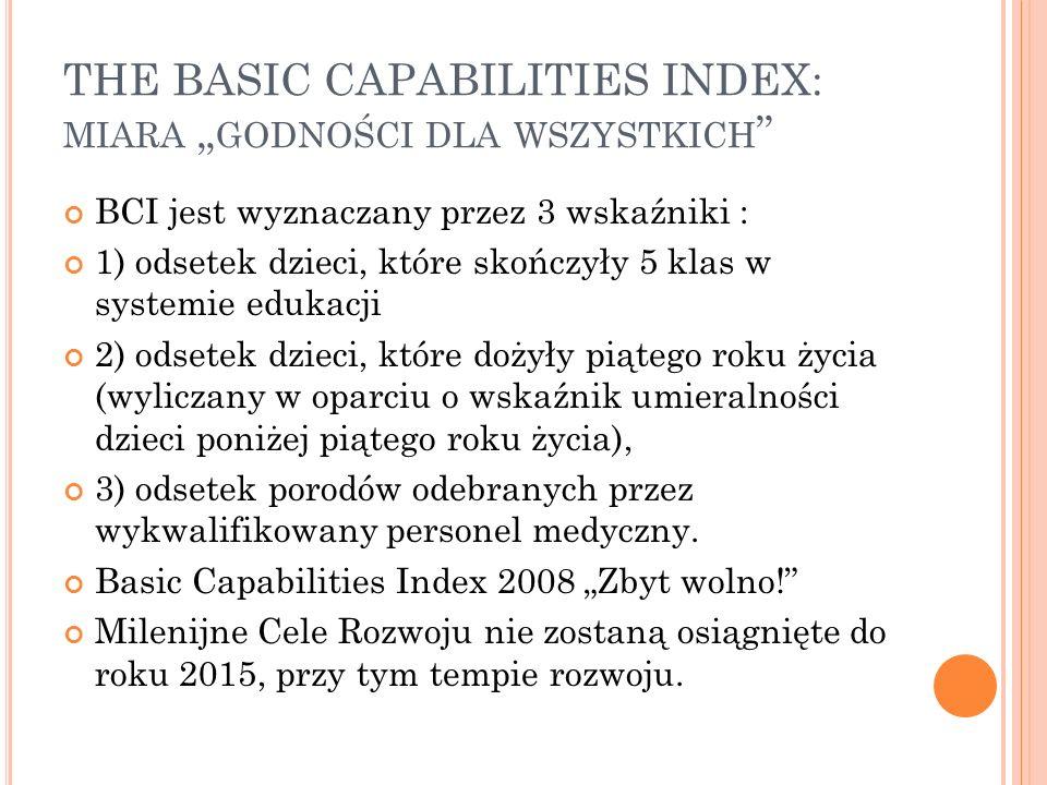 """THE BASIC CAPABILITIES INDEX: miara """"godności dla wszystkich"""