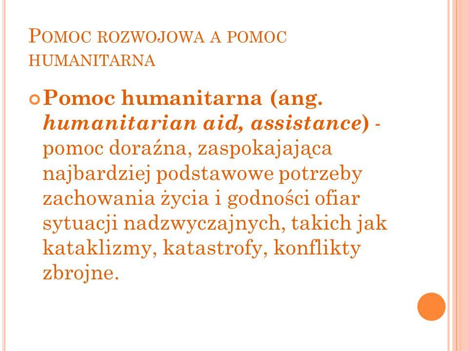 Pomoc rozwojowa a pomoc humanitarna