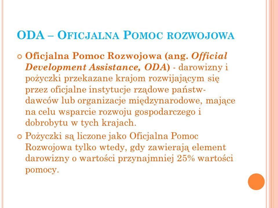 ODA – Oficjalna Pomoc rozwojowa