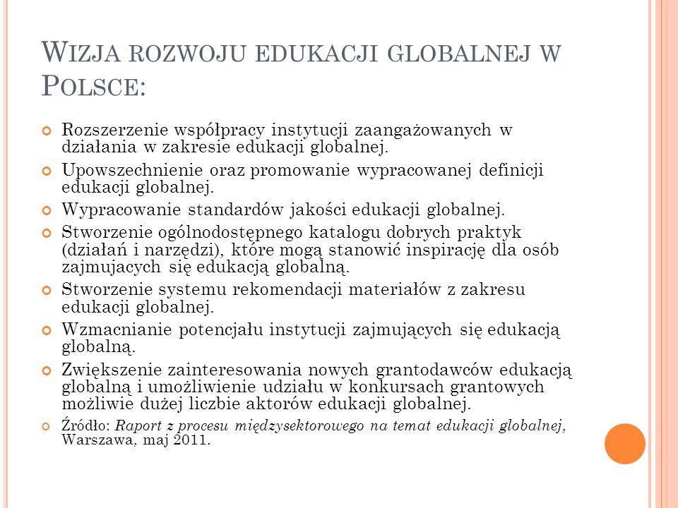 Wizja rozwoju edukacji globalnej w Polsce: