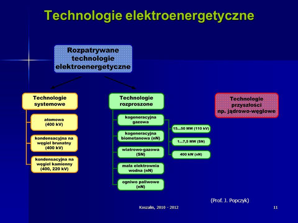 Technologie elektroenergetyczne