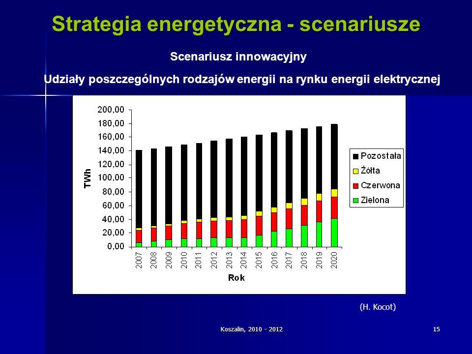 Strategia energetyczna - scenariusze