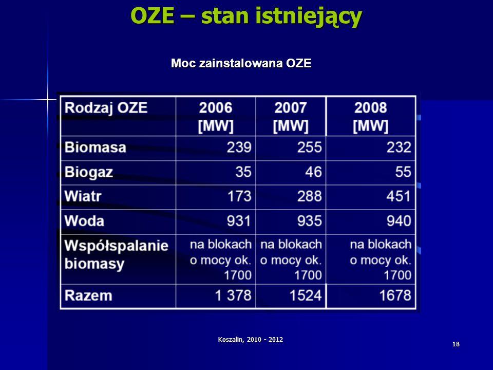 OZE – stan istniejący Moc zainstalowana OZE Koszalin, 2010 - 2012 18