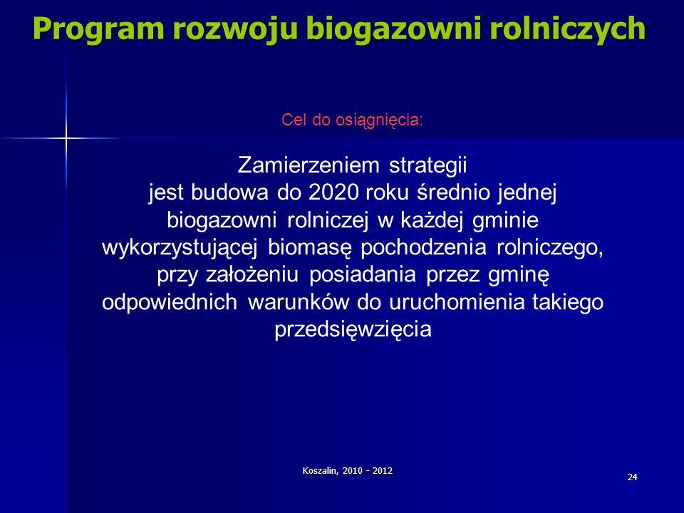 Program rozwoju biogazowni rolniczych