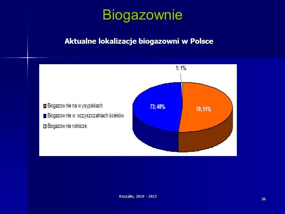 Aktualne lokalizacje biogazowni w Polsce
