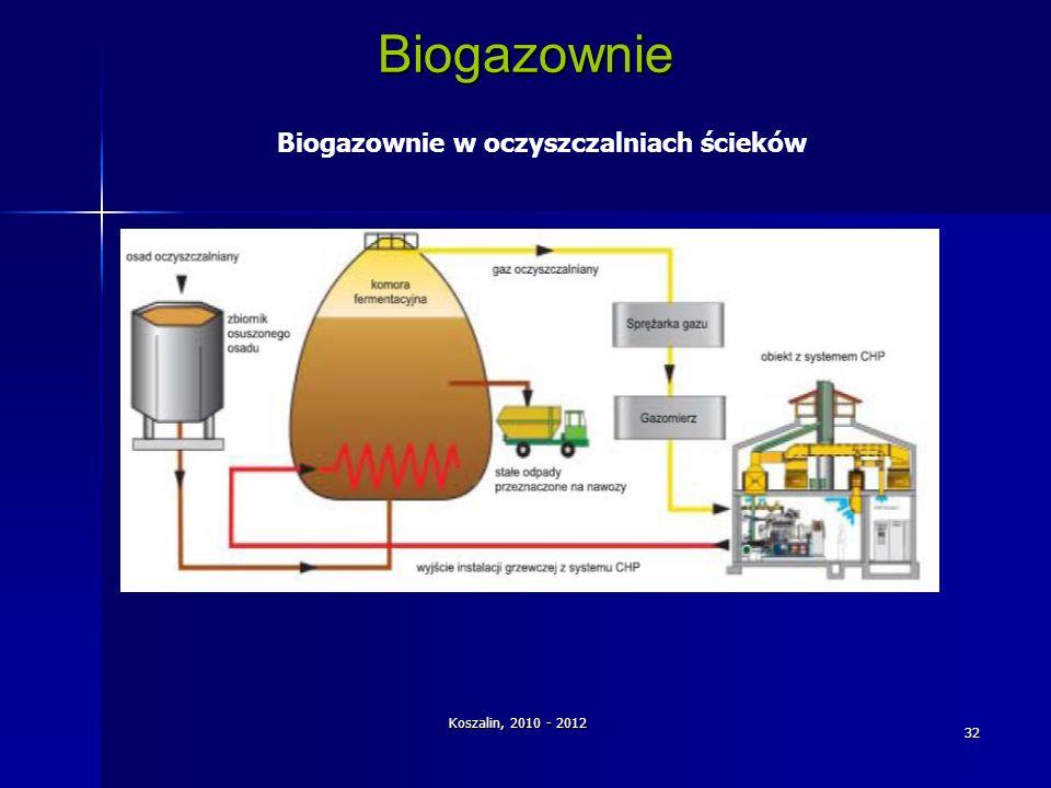 Biogazownie w oczyszczalniach ścieków