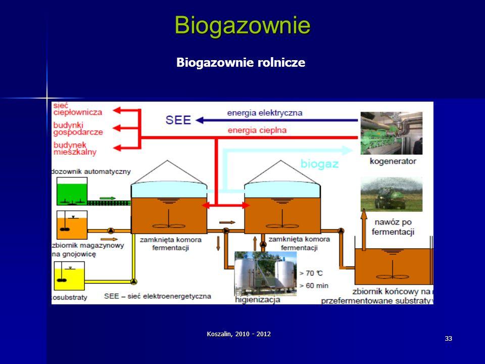 Biogazownie Biogazownie rolnicze Koszalin, 2010 - 2012 33
